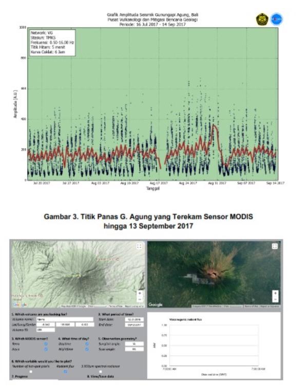 Status Gunung Agung Waspada