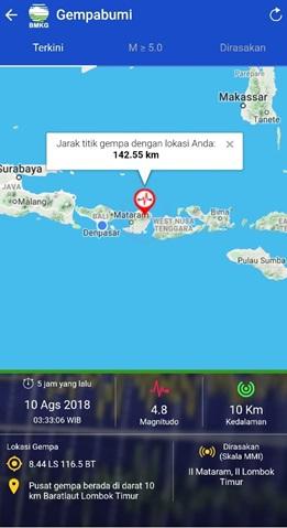 Aplikasi Untuk Memantau Informasi Gempa Bumi