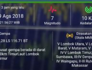 BMKG: Gempa Lombok Adalah Aktivitas Gempa Baru