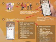Kominfo Denpasar Siapkan Pelayanan Online di Tingkat Desa/Lurah